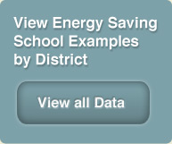 View Energy Saving School Examples by District